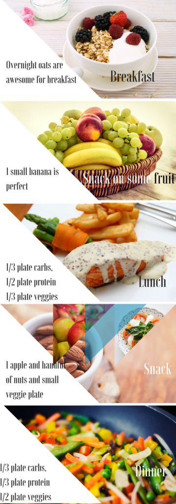 Befithappy_healthier eating habits_sample meal plan